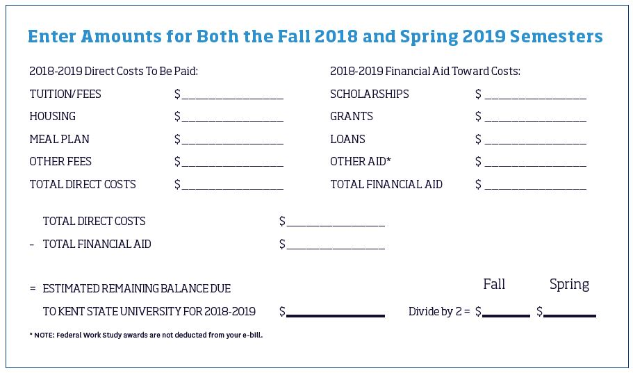 Your Financial Aid Plan | Kent State University